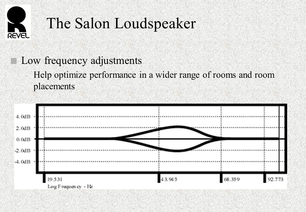 The Salon Loudspeaker n Low frequency adjustments – Help optimize performance in a wider range of rooms and room placements