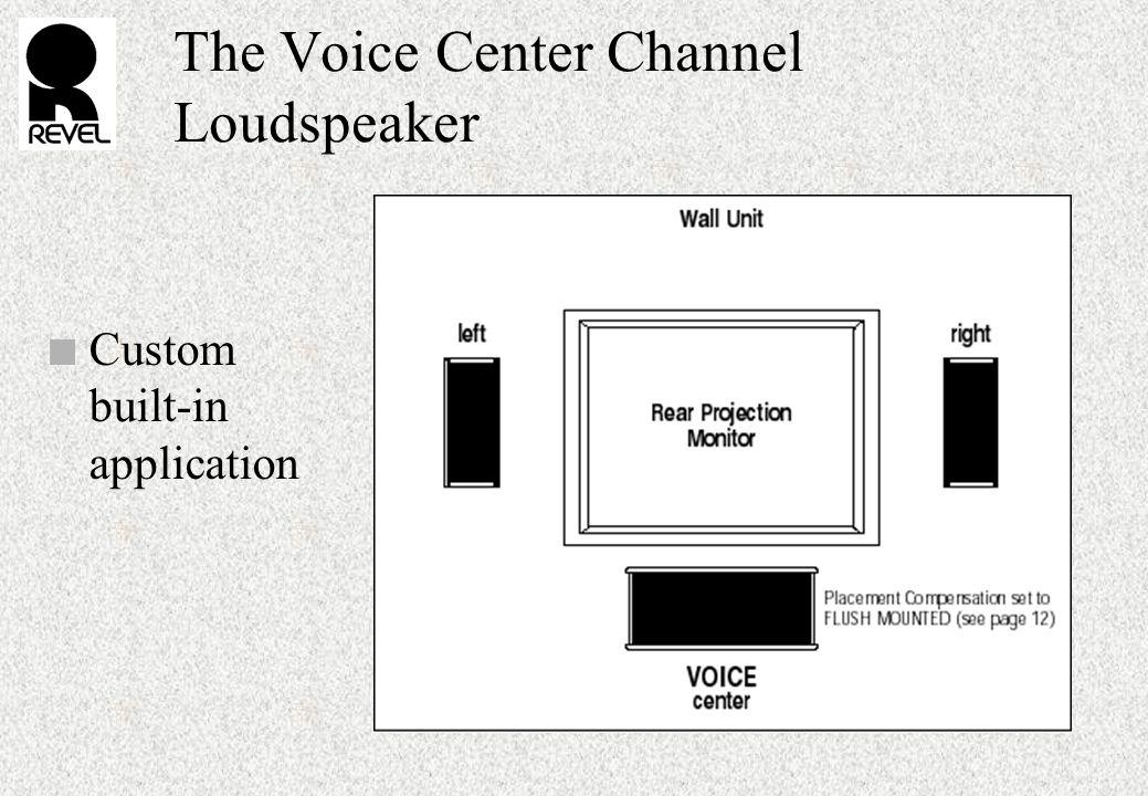 The Voice Center Channel Loudspeaker n Custom built-in application