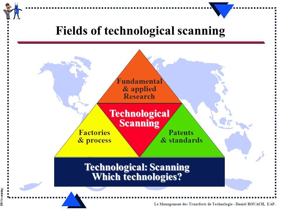 Le Management des Transferts de Technologie - Daniel ROUACH, EAP.