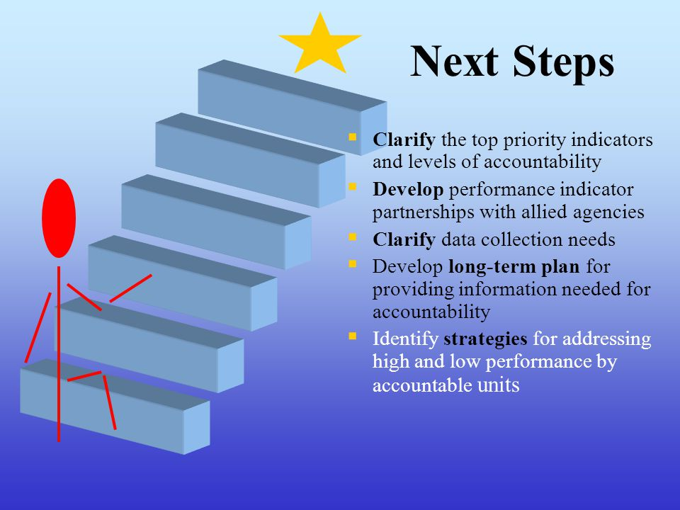 Next Steps  Clarify the top priority indicators and levels of accountability  Develop performance indicator partnerships with allied agencies  Clarify data collection needs  Develop long-term plan for providing information needed for accountability  Identify strategies for addressing high and low performance by accountable units
