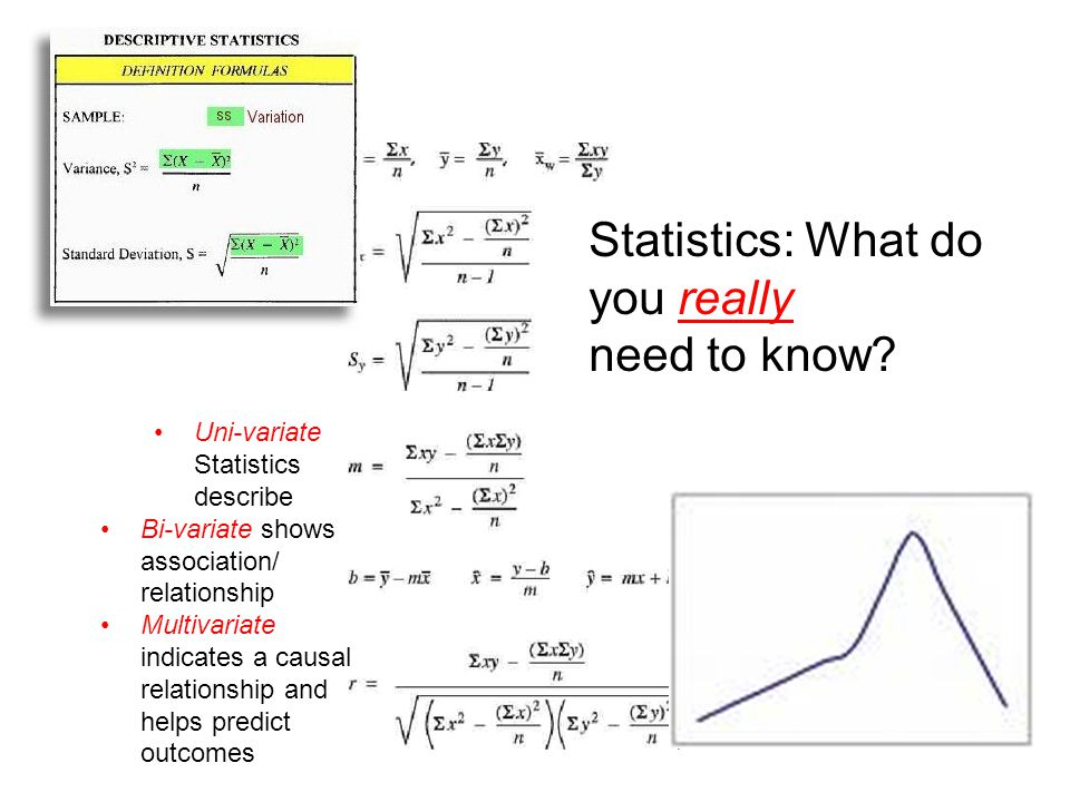 Uni-variate Statistics describe Bi-variate shows association/ relationship Multivariate indicates a causal relationship and helps predict outcomes