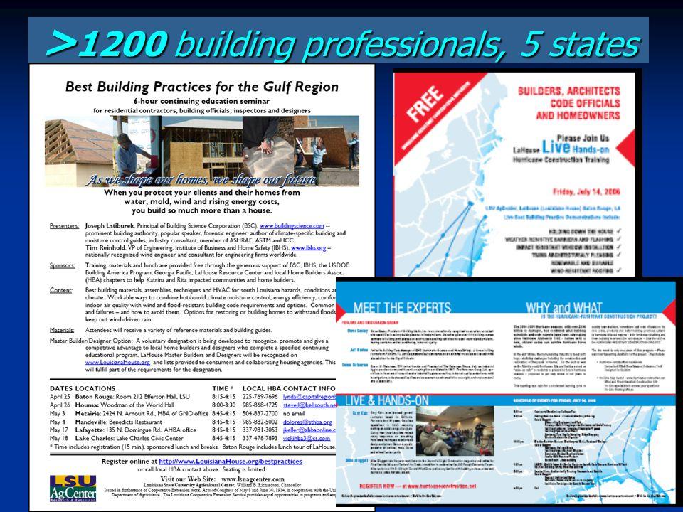 > 1200 building professionals, 5 states