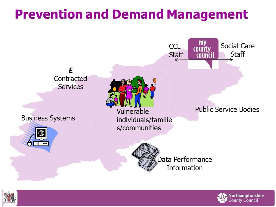 Prevention and Demand Management £ Contracted Services Data Performance Information Business Systems Vulnerable individuals/familie s/communities CCL