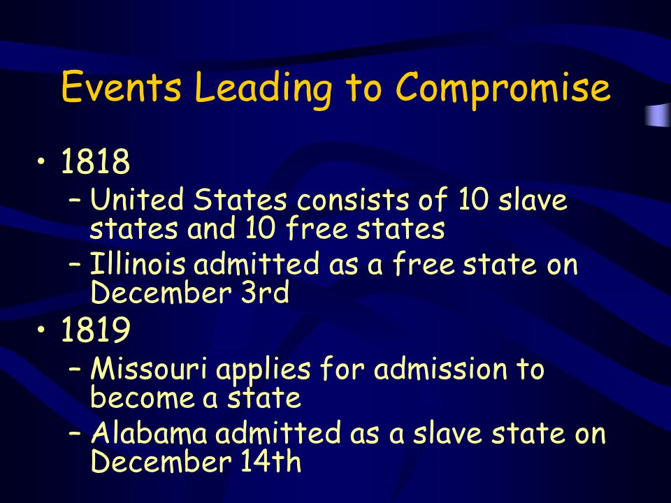 Events Leading to Compromise 1818 –United States consists of 10 slave states and 10 free states –Illinois admitted as a free state on December 3rd 181
