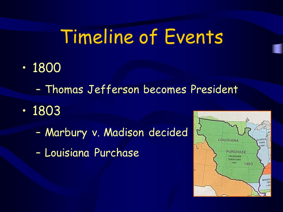 Timeline of Events 1800 –Thomas Jefferson becomes President 1803 –Marbury v. Madison decided –Louisiana Purchase
