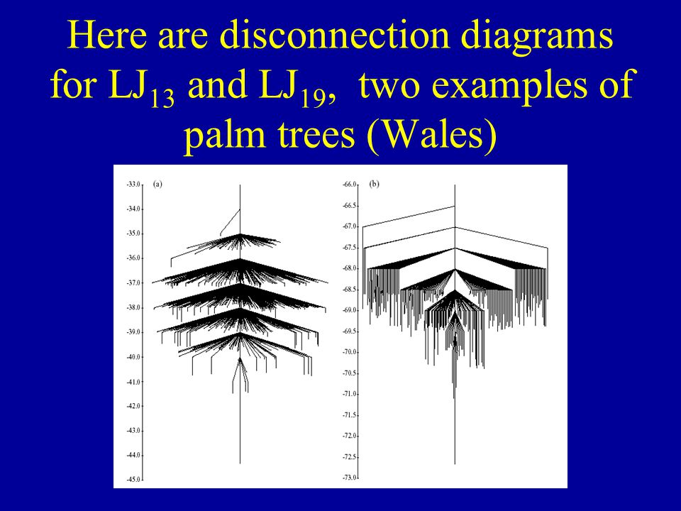 Here are disconnection diagrams for LJ 13 and LJ 19, two examples of palm trees (Wales)