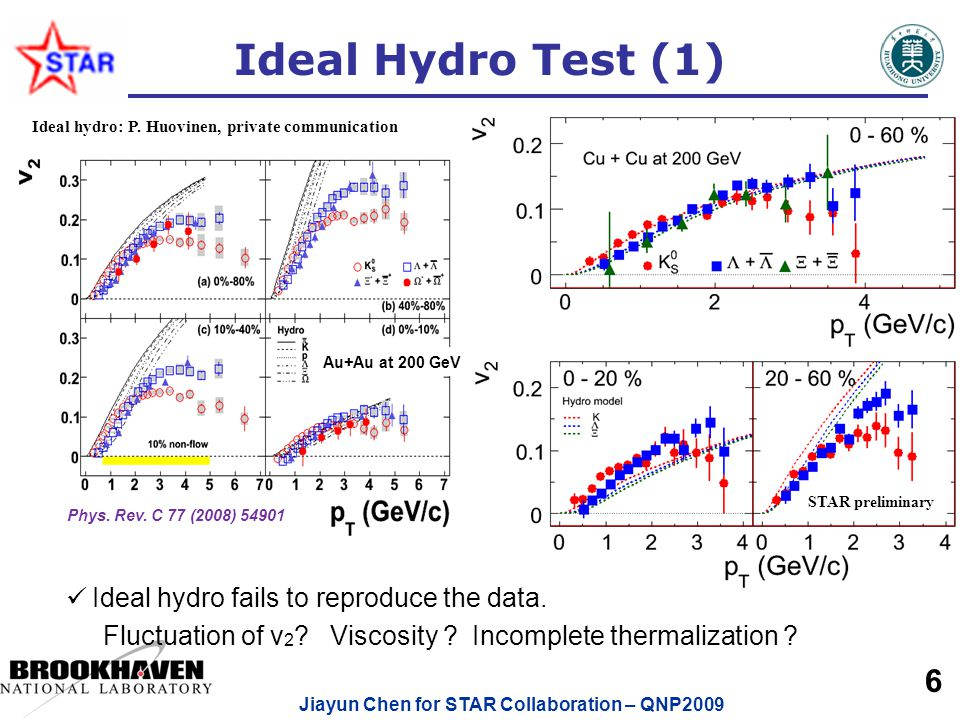 Jiayun Chen for STAR Collaboration – QNP2009 6 STAR preliminary Ideal Hydro Test (1) Ideal hydro: P.