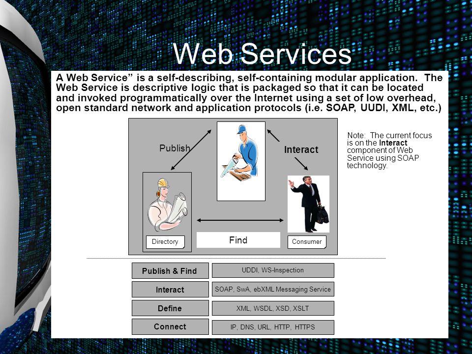A Web Service is a self-describing, self-containing modular application.