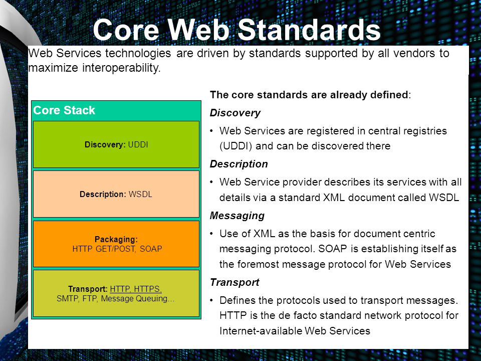 The core standards are already defined: Discovery Web Services are registered in central registries (UDDI) and can be discovered there Description Web