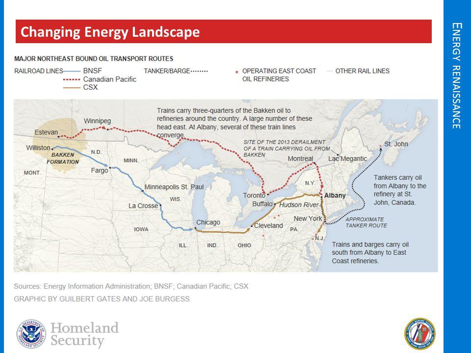 E NERGY RENAISSANCE Changing Energy Landscape