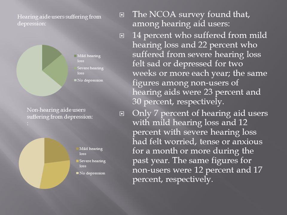  The NCOA survey found that, among hearing aid users:  14 percent who suffered from mild hearing loss and 22 percent who suffered from severe hearing loss felt sad or depressed for two weeks or more each year; the same figures among non-users of hearing aids were 23 percent and 30 percent, respectively.