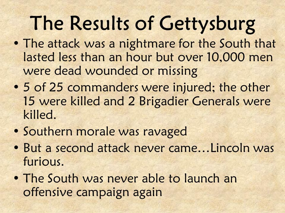 The Results of Gettysburg The attack was a nightmare for the South that lasted less than an hour but over 10,000 men were dead wounded or missing 5 of