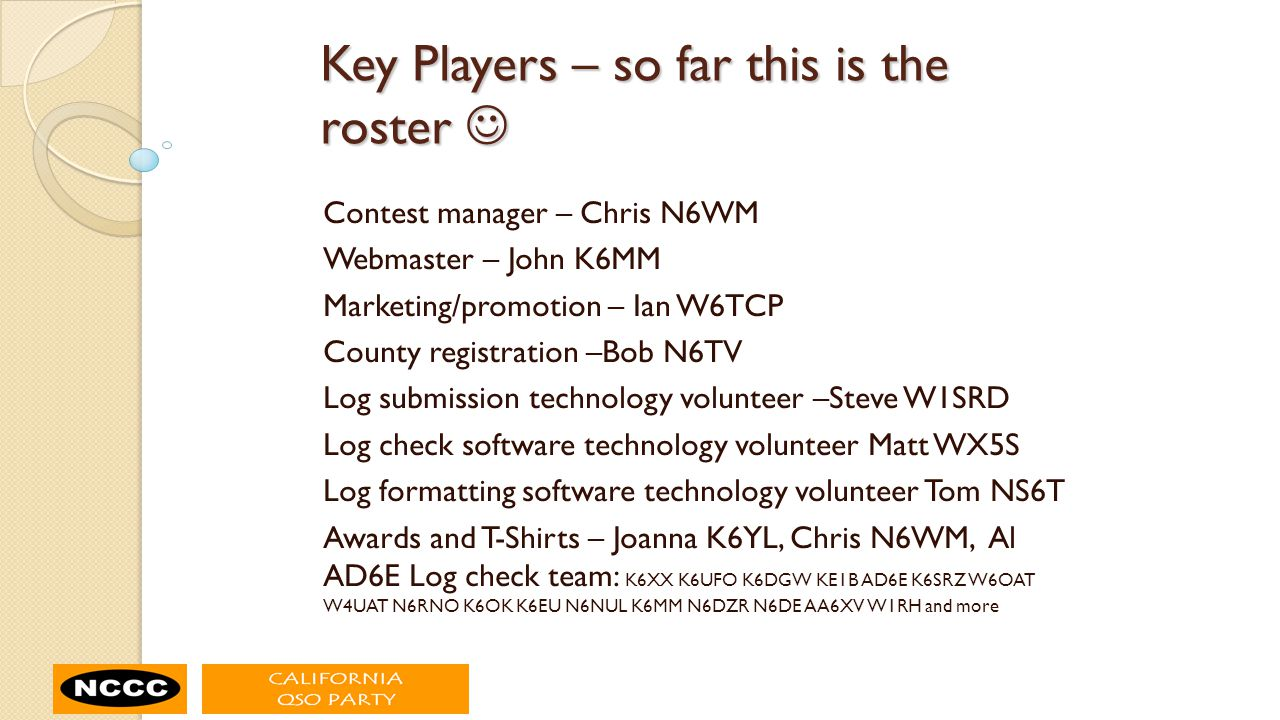 Key Players – so far this is the roster Key Players – so far this is the roster Contest manager – Chris N6WM Webmaster – John K6MM Marketing/promotion