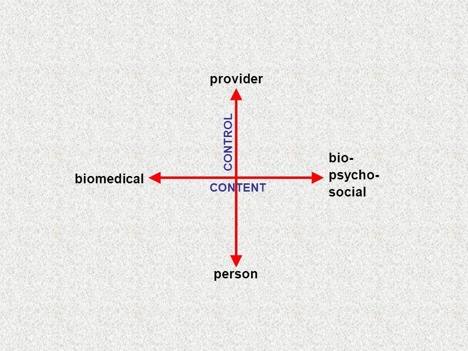 bio- psycho- social CONTROL biomedical CONTENT provider person
