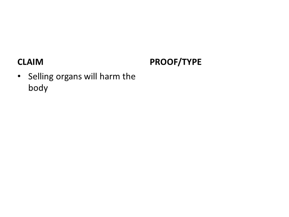 CLAIM Selling organs will harm the body PROOF/TYPE