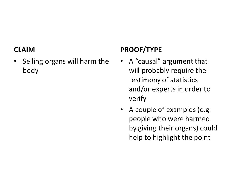 CLAIM Selling organs will harm the body PROOF/TYPE A causal argument that will probably require the testimony of statistics and/or experts in order to verify A couple of examples (e.g.