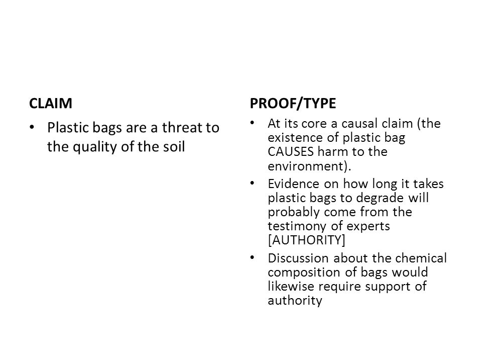CLAIM Plastic bags are a threat to the quality of the soil PROOF/TYPE At its core a causal claim (the existence of plastic bag CAUSES harm to the environment).