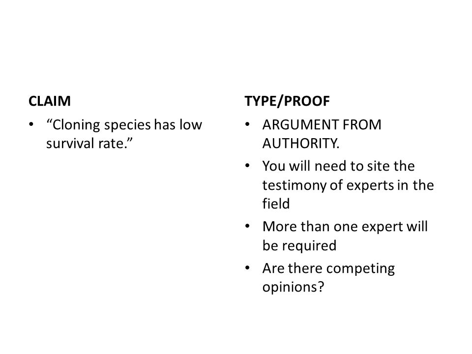 CLAIM Cloning species has low survival rate. TYPE/PROOF ARGUMENT FROM AUTHORITY.
