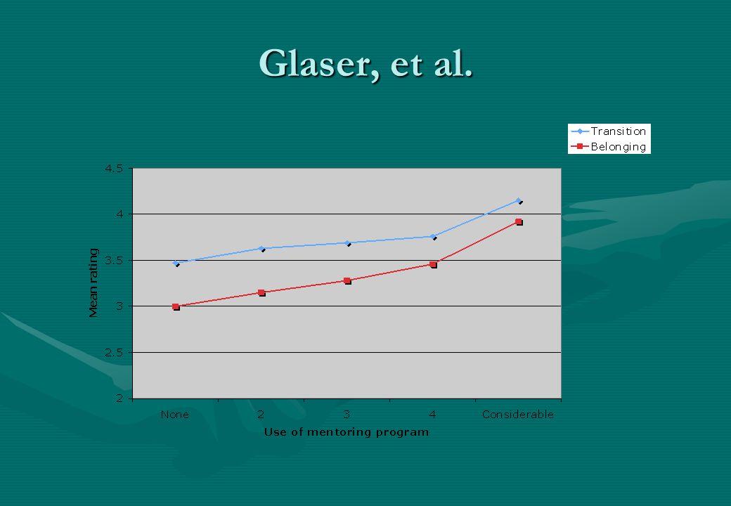 Glaser, et al.