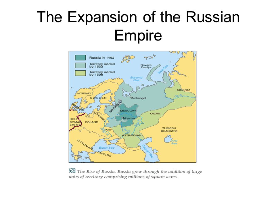 The Rise of the Russian Empire Ivan III (aka Ivan the Great) stopped paying tribute to the Mongol Empire in 1480 Established a strong central governme