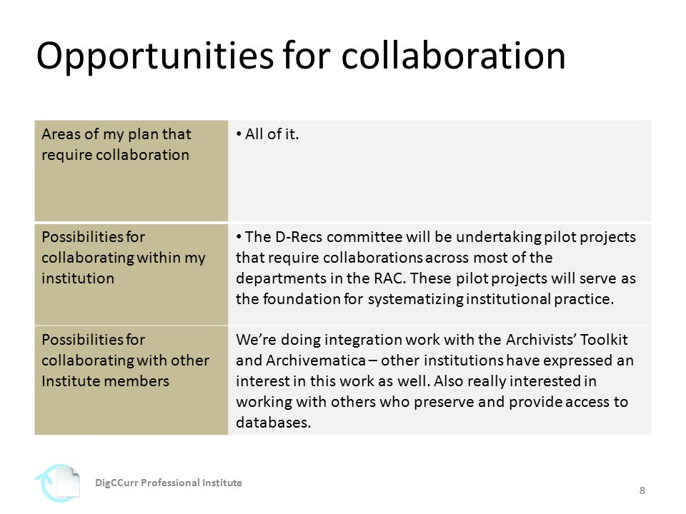88 Areas of my plan that require collaboration All of it.