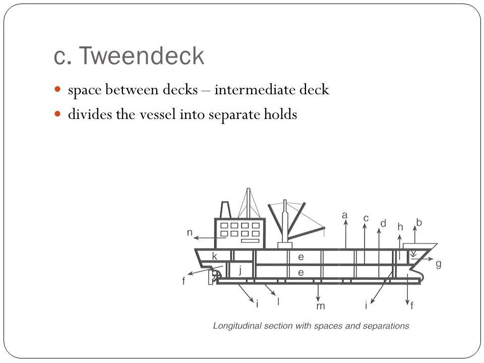 c. Tweendeck space between decks – intermediate deck divides the vessel into separate holds