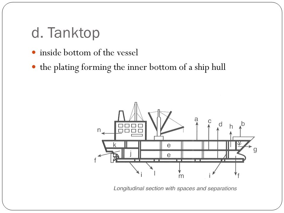 d. Tanktop inside bottom of the vessel the plating forming the inner bottom of a ship hull