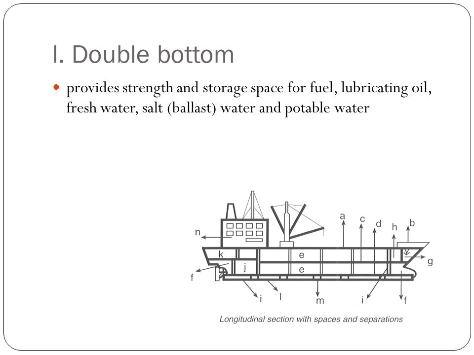 l. Double bottom provides strength and storage space for fuel, lubricating oil, fresh water, salt (ballast) water and potable water