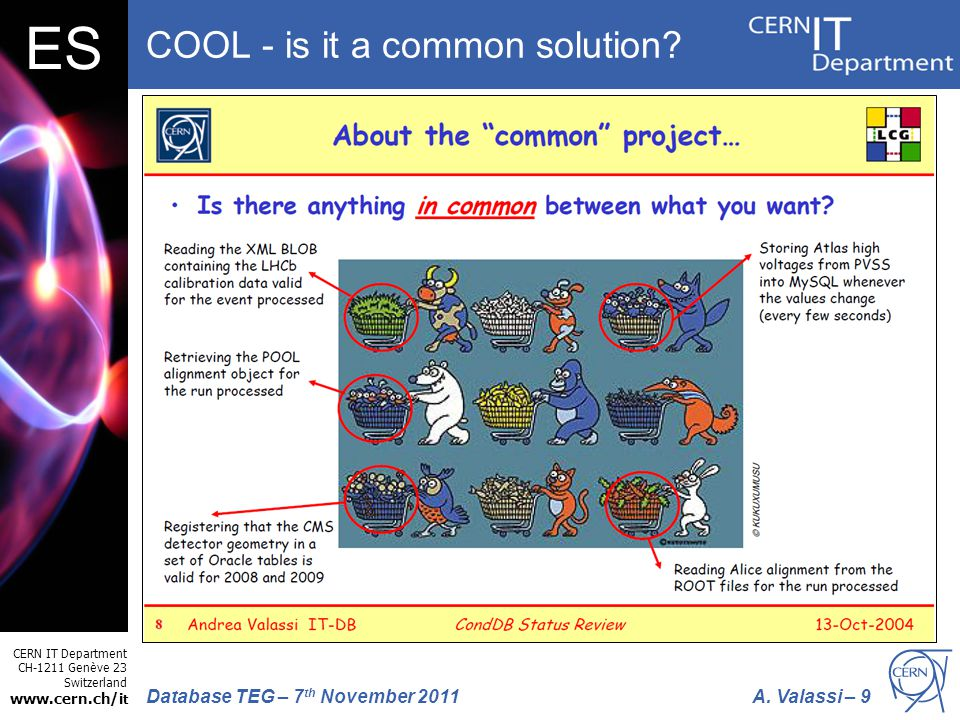 CERN IT Department CH-1211 Genève 23 Switzerland www.cern.ch/i t A. Valassi – 9Database TEG – 7 th November 2011 ES COOL - is it a common solution?