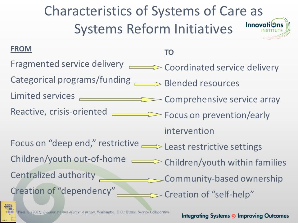 Characteristics of Systems of Care as Systems Reform Initiatives FROM Fragmented service delivery Categorical programs/funding Limited services Reactive, crisis-oriented Focus on deep end, restrictive Children/youth out-of-home Centralized authority Creation of dependency TO Coordinated service delivery Blended resources Comprehensive service array Focus on prevention/early intervention Least restrictive settings Children/youth within families Community-based ownership Creation of self-help Pires, S.