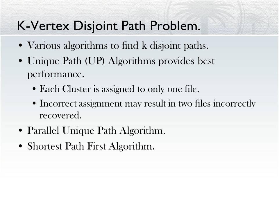 K-Vertex Disjoint Path Problem. Various algorithms to find k disjoint paths. Unique Path (UP) Algorithms provides best performance. Each Cluster is as