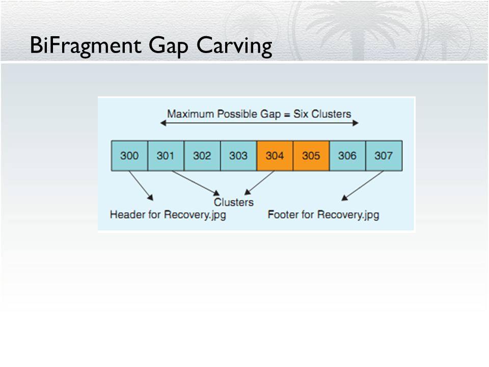 BiFragment Gap Carving