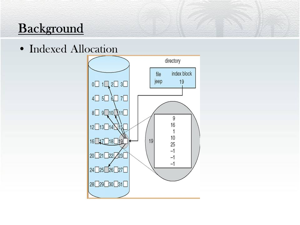 Background Indexed Allocation