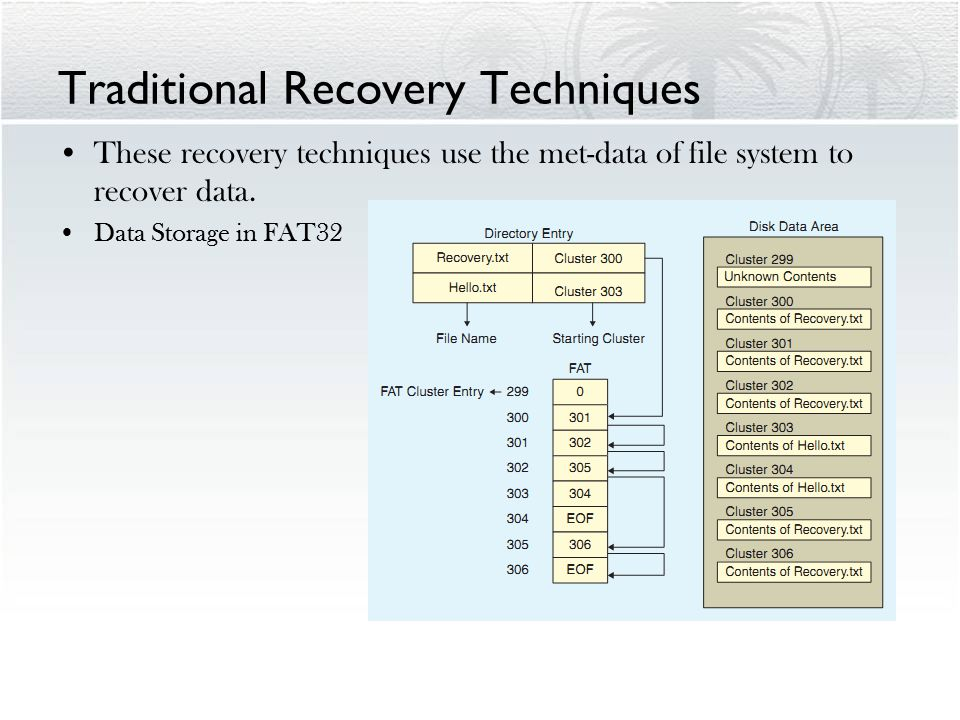 Traditional Recovery Techniques These recovery techniques use the met-data of file system to recover data.