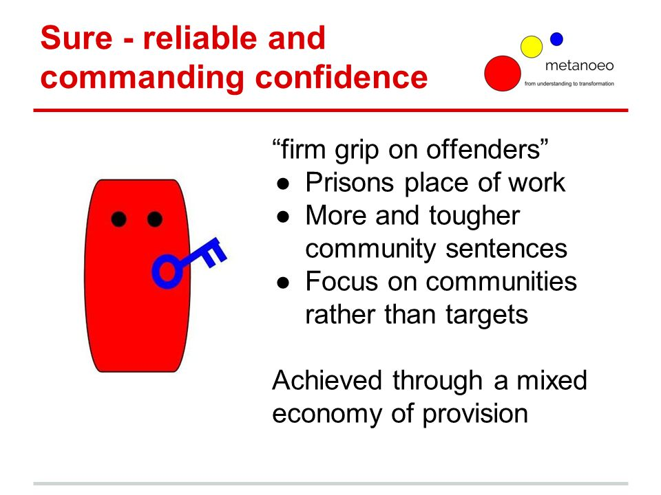 Sure - reliable and commanding confidence firm grip on offenders ●Prisons place of work ●More and tougher community sentences ●Focus on communities rather than targets Achieved through a mixed economy of provision