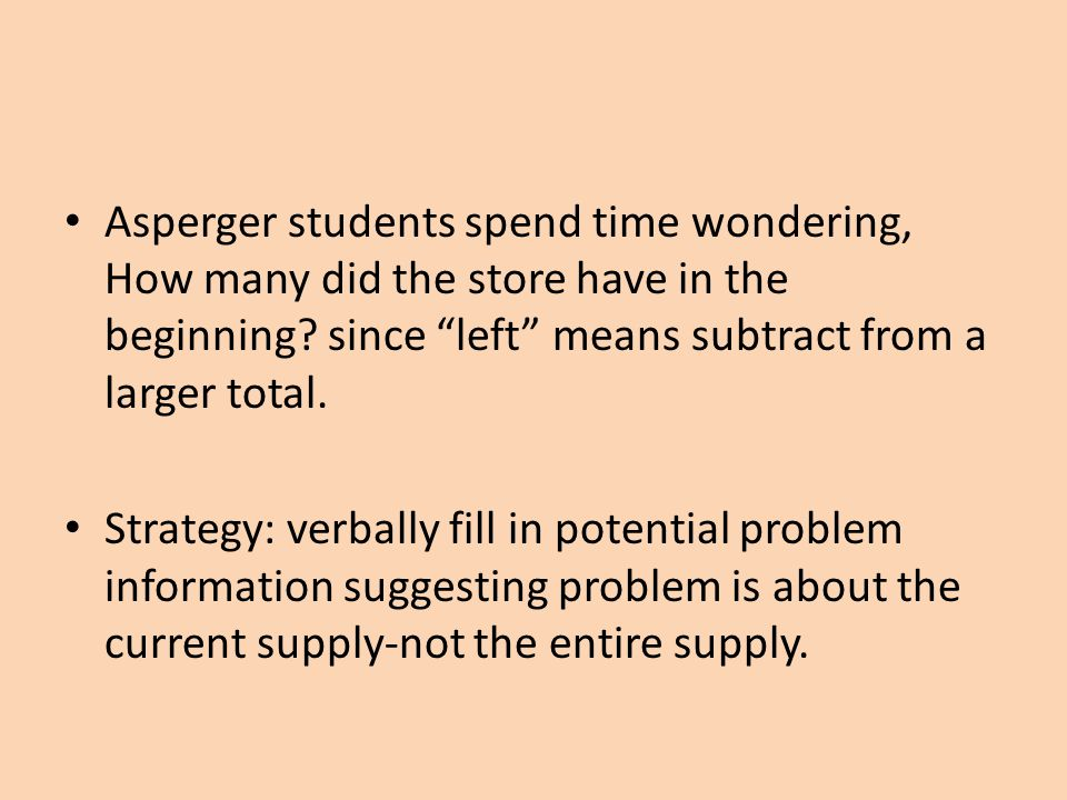 Language is the scaffold that can help organise and communicate accurately in all mathematical concepts.