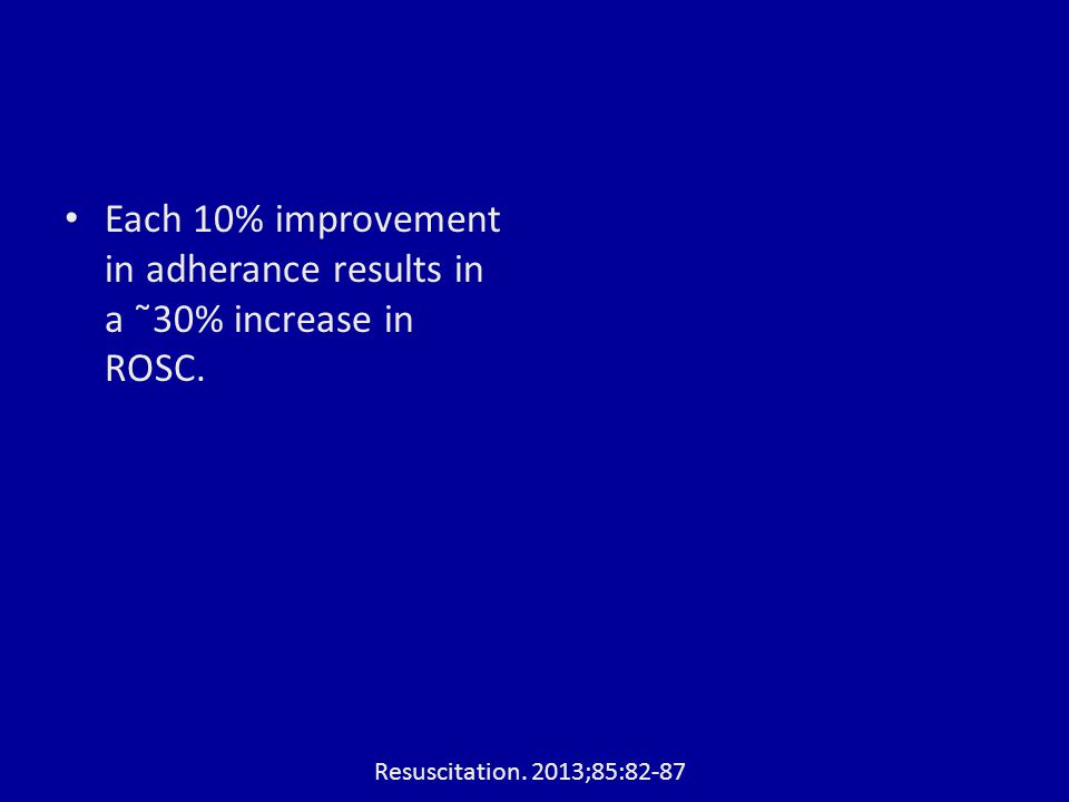 Each 10% improvement in adherance results in a ˜30% increase in ROSC. Resuscitation. 2013;85:82-87