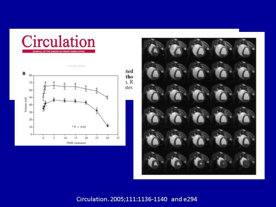 Circulation. 2005;111:1136-1140 and e294