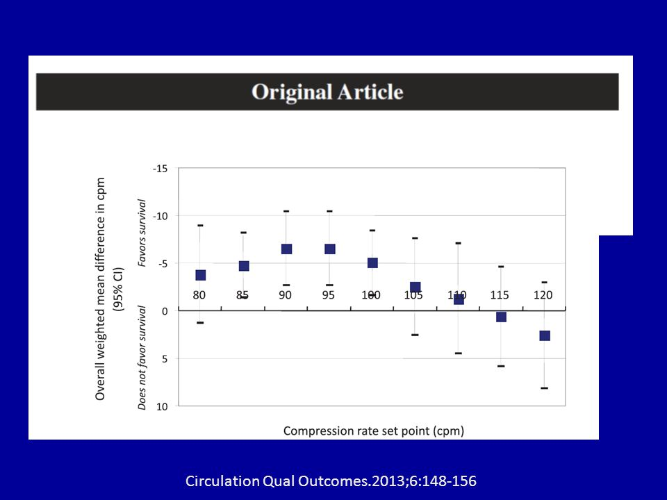 Circulation Qual Outcomes.2013;6:148-156