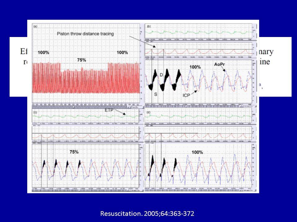 Resuscitation. 2005;64:363-372