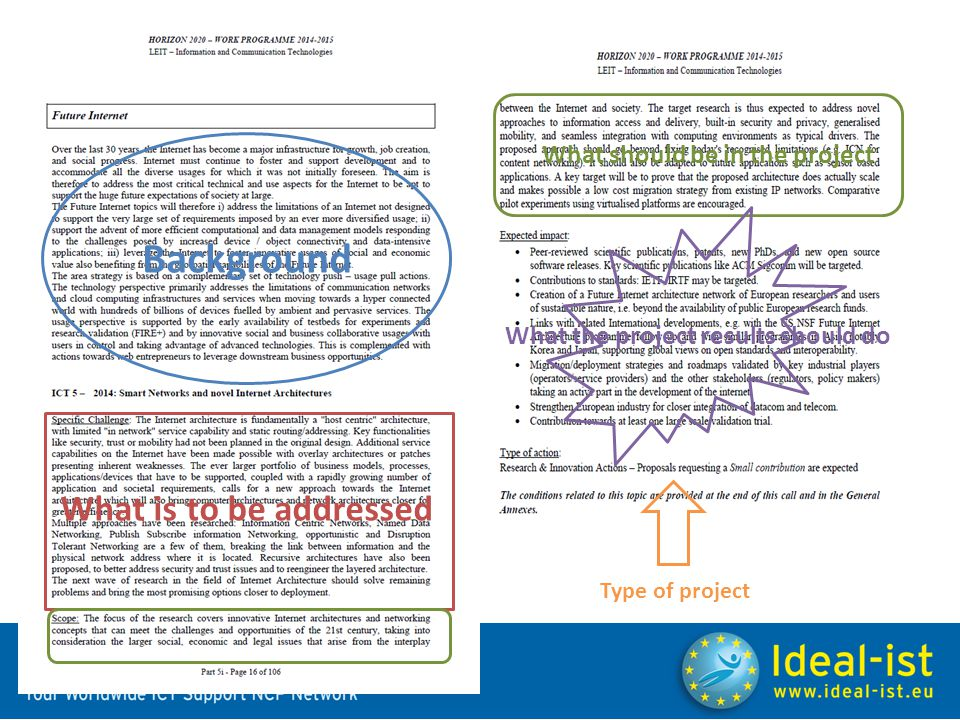 Background What is to be addressed What should be in the project What the project results should do Type of project