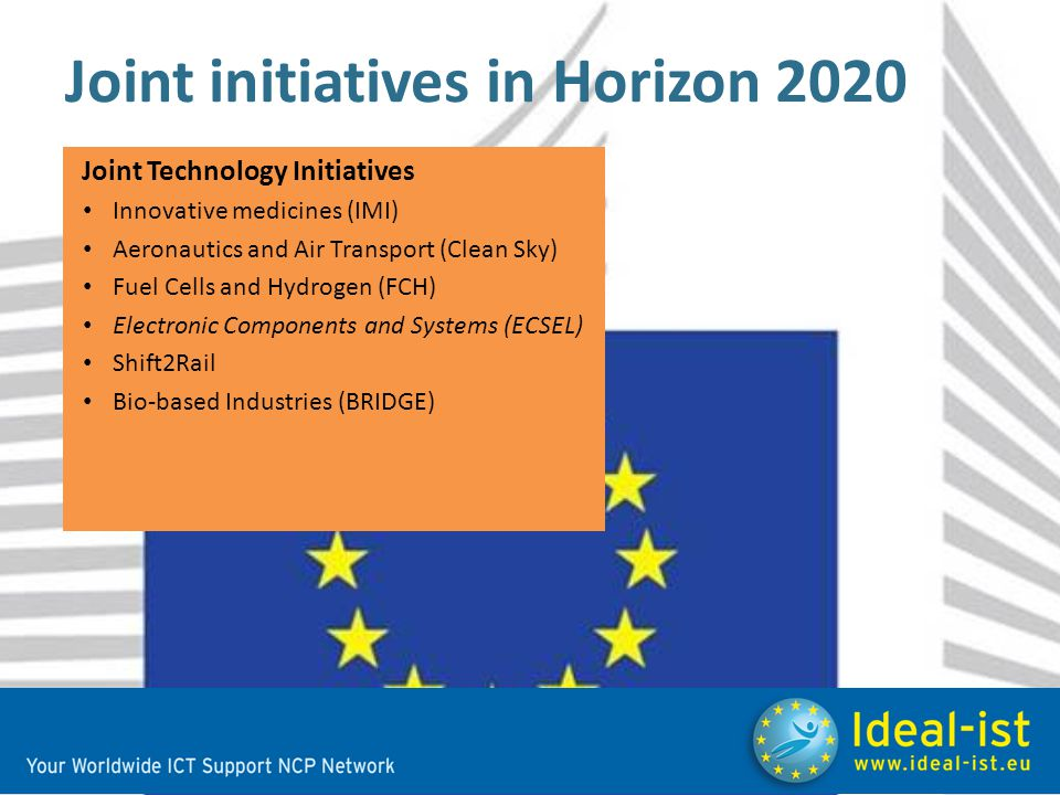 Joint initiatives in Horizon 2020 Joint Technology Initiatives Innovative medicines (IMI) Aeronautics and Air Transport (Clean Sky) Fuel Cells and Hydrogen (FCH) Electronic Components and Systems (ECSEL) Shift2Rail Bio-based Industries (BRIDGE)