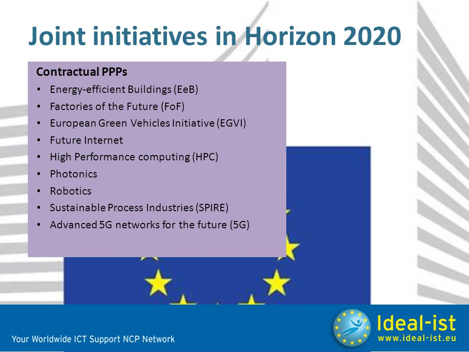 Joint initiatives in Horizon 2020 Contractual PPPs Energy-efficient Buildings (EeB) Factories of the Future (FoF) European Green Vehicles Initiative (EGVI) Future Internet High Performance computing (HPC) Photonics Robotics Sustainable Process Industries (SPIRE) Advanced 5G networks for the future (5G)