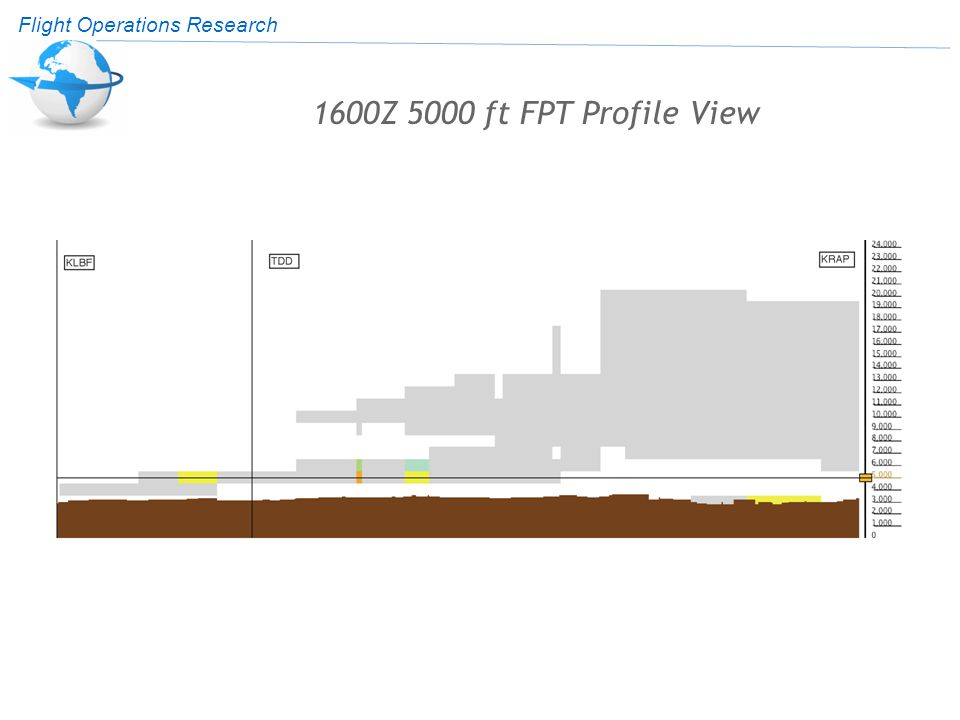 Flight Operations Research 1600Z 5000 ft FPT Profile View