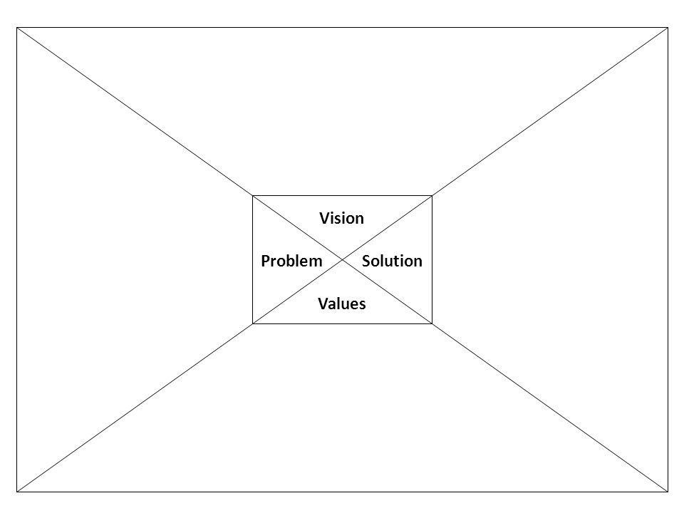 Vision Values SolutionProblem