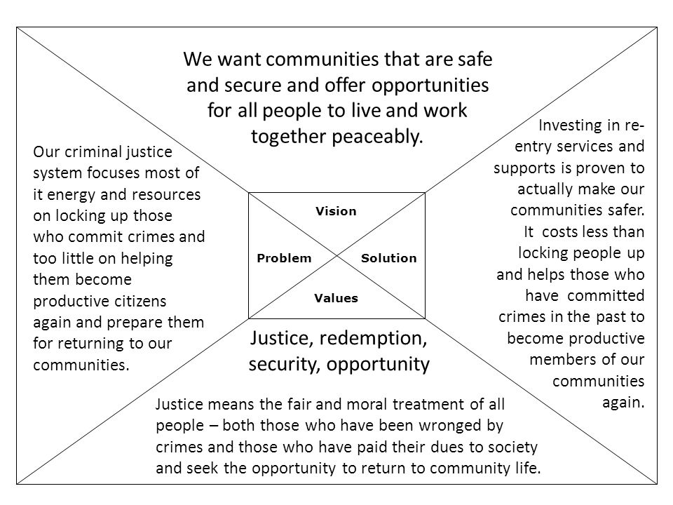 Vision Our criminal justice system focuses most of it energy and resources on locking up those who commit crimes and too little on helping them become productive citizens again and prepare them for returning to our communities.