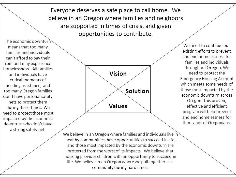Vision Values Solution Everyone deserves a safe place to call home.