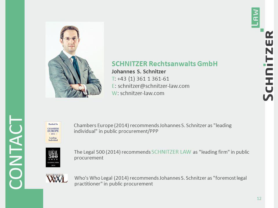 SCHNITZER Rechtsanwalts GmbH Johannes S.