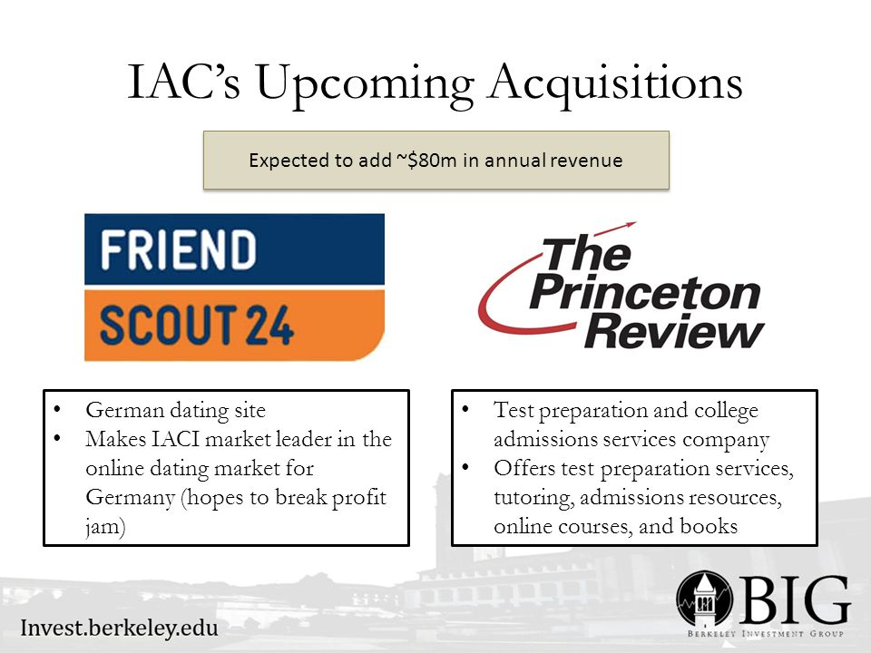 IAC's Upcoming Acquisitions German dating site Makes IACI market leader in the online dating market for Germany (hopes to break profit jam) Test preparation and college admissions services company Offers test preparation services, tutoring, admissions resources, online courses, and books Expected to add ~$80m in annual revenue
