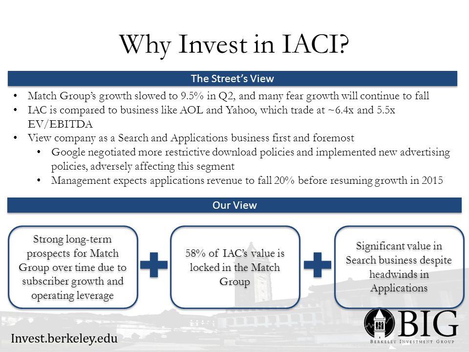 Why Invest in IACI? The Street's View Our View Match Group's growth slowed to 9.5% in Q2, and many fear growth will continue to fall IAC is compared t